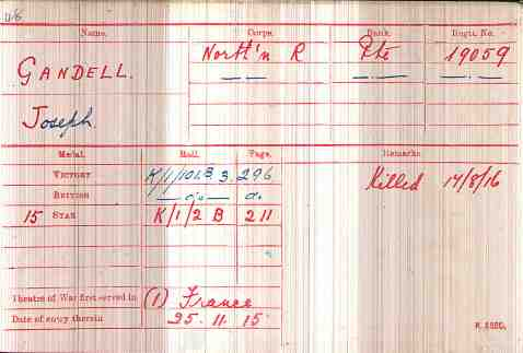 British Army WW1 Medal Roll Card Example